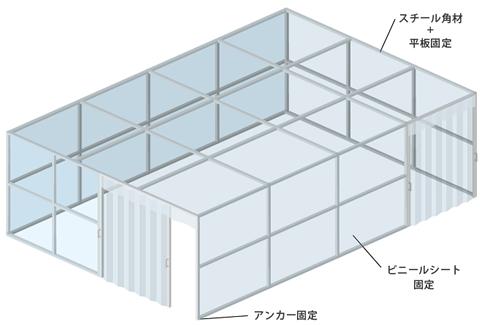 小型簡易クリーンブース・間仕切りブース施工イメージ