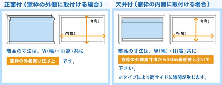 ロールスクリーン寸法の算出方法