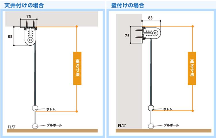 ロールスクリーン(オートストップボール)高さ(H)寸法の算出方法