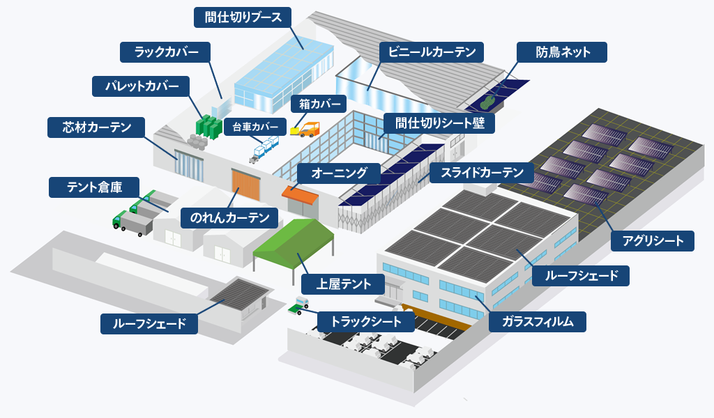 シンテック 工場・倉庫用 環境改善ソリューション