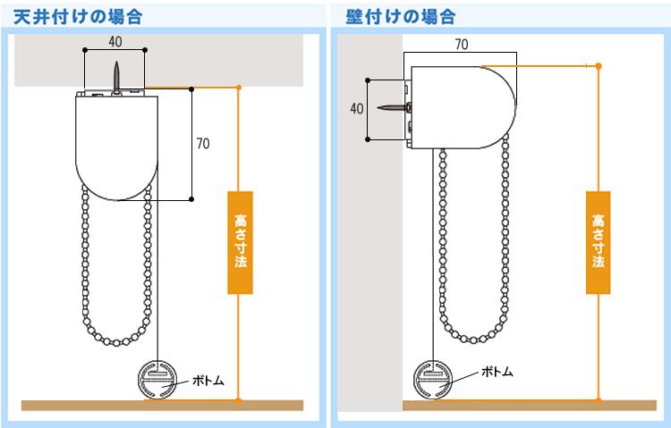 ロールスクリーン(チェーンタイプ)高さ(H)寸法の算出方法